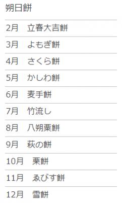 朔日餅リスト